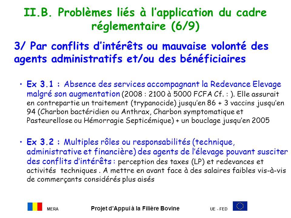 MERA Projet dAppui à la Filière Bovine UE - FED II.B. Problèmes liés à lapplication du cadre réglementaire (6/9) 3/ Par conflits dintérêts ou mauvaise