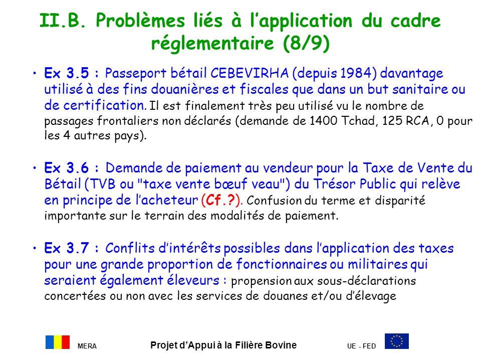 MERA Projet dAppui à la Filière Bovine UE - FED II.B. Problèmes liés à lapplication du cadre réglementaire (8/9) Ex 3.5 : Passeport bétail CEBEVIRHA (