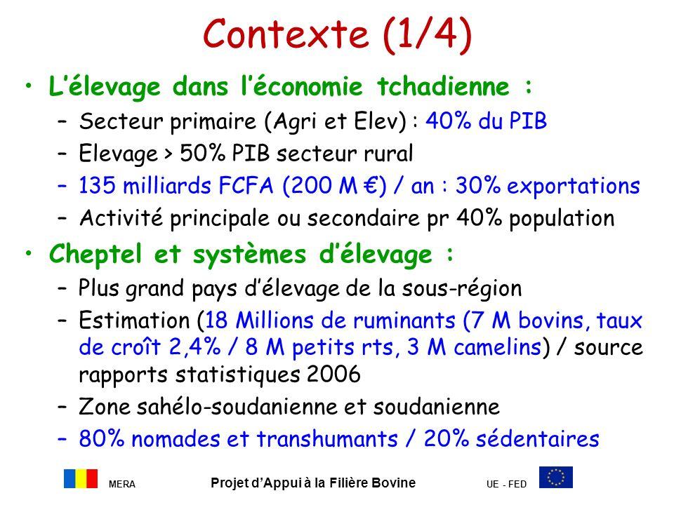 MERA Projet dAppui à la Filière Bovine UE - FED Contexte (1/4) Lélevage dans léconomie tchadienne : –Secteur primaire (Agri et Elev) : 40% du PIB –Ele
