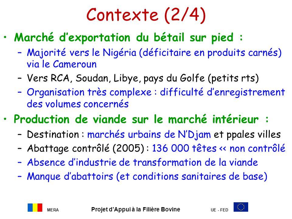 MERA Projet dAppui à la Filière Bovine UE - FED Contexte (2/4) Marché dexportation du bétail sur pied : –Majorité vers le Nigéria (déficitaire en prod