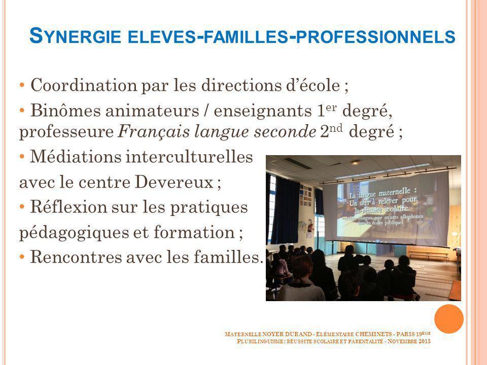 S YNERGIE ELEVES - FAMILLES - PROFESSIONNELS Coordination par les directions décole ; Binômes animateurs / enseignants 1 er degré, professeure Françai