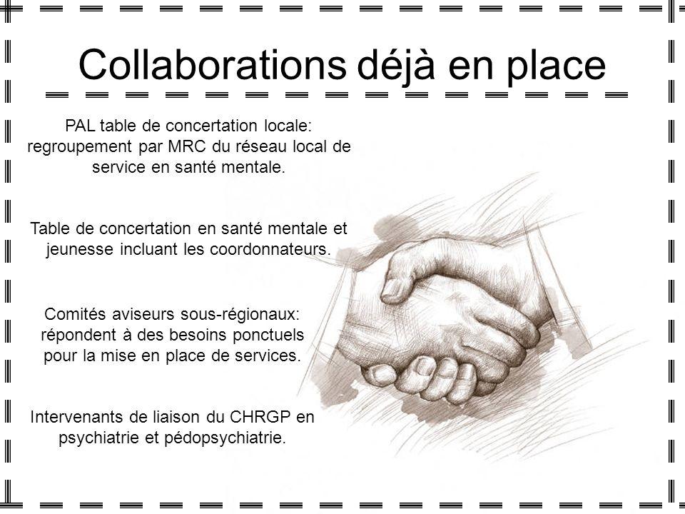 Collaborations déjà en place PAL table de concertation locale: regroupement par MRC du réseau local de service en santé mentale. Table de concertation