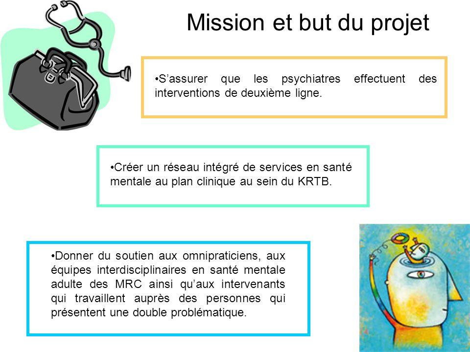 Mission et but du projet Sassurer que les psychiatres effectuent des interventions de deuxième ligne. Créer un réseau intégré de services en santé men