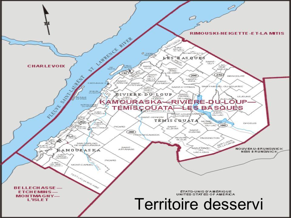Territoire desservi