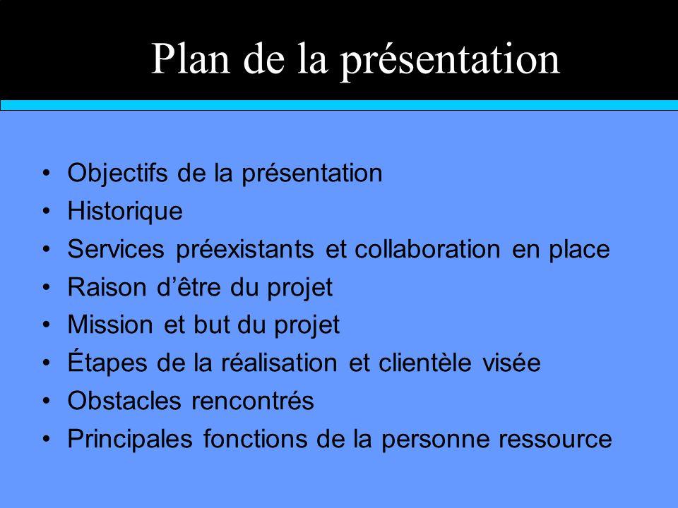 Objectifs de la présentation Historique Services préexistants et collaboration en place Raison dêtre du projet Mission et but du projet Étapes de la r