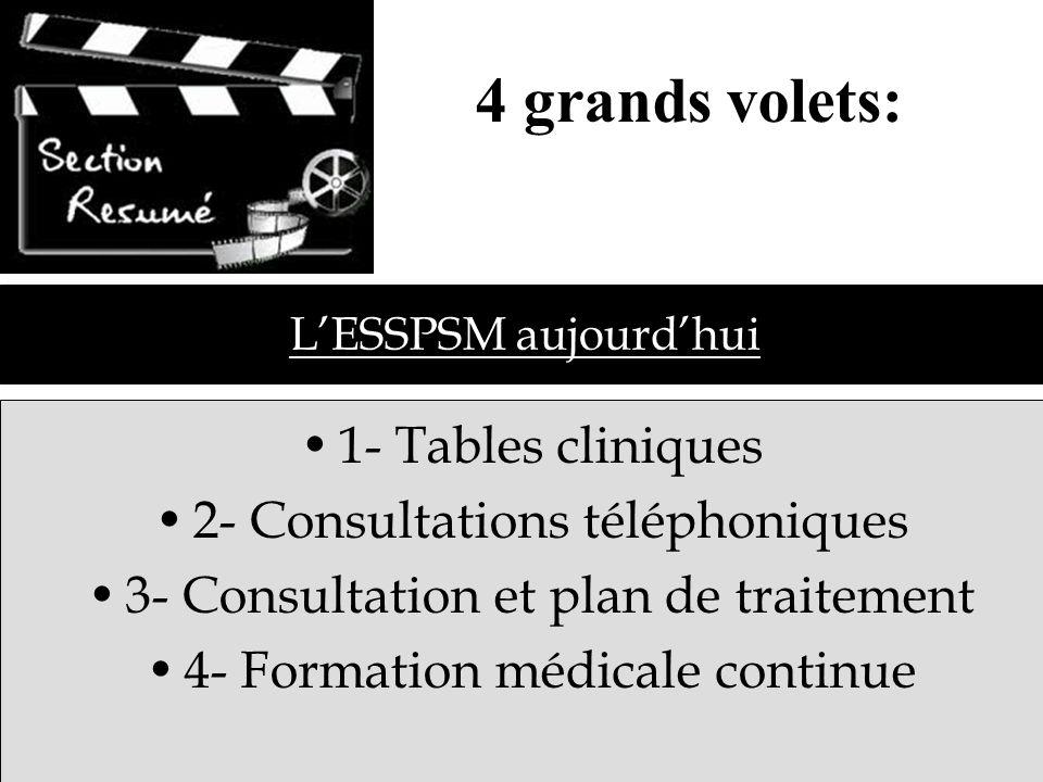 1- Tables cliniques 2- Consultations téléphoniques 3- Consultation et plan de traitement 4- Formation médicale continue 4 grands volets: LESSPSM aujou