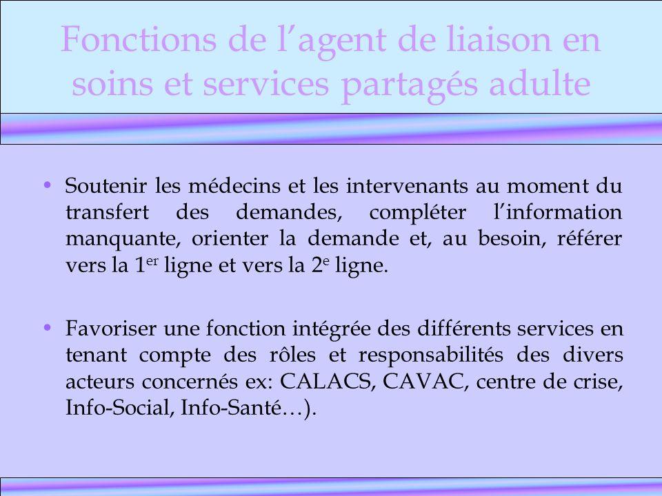 Fonctions de lagent de liaison en soins et services partagés adulte Soutenir les médecins et les intervenants au moment du transfert des demandes, com