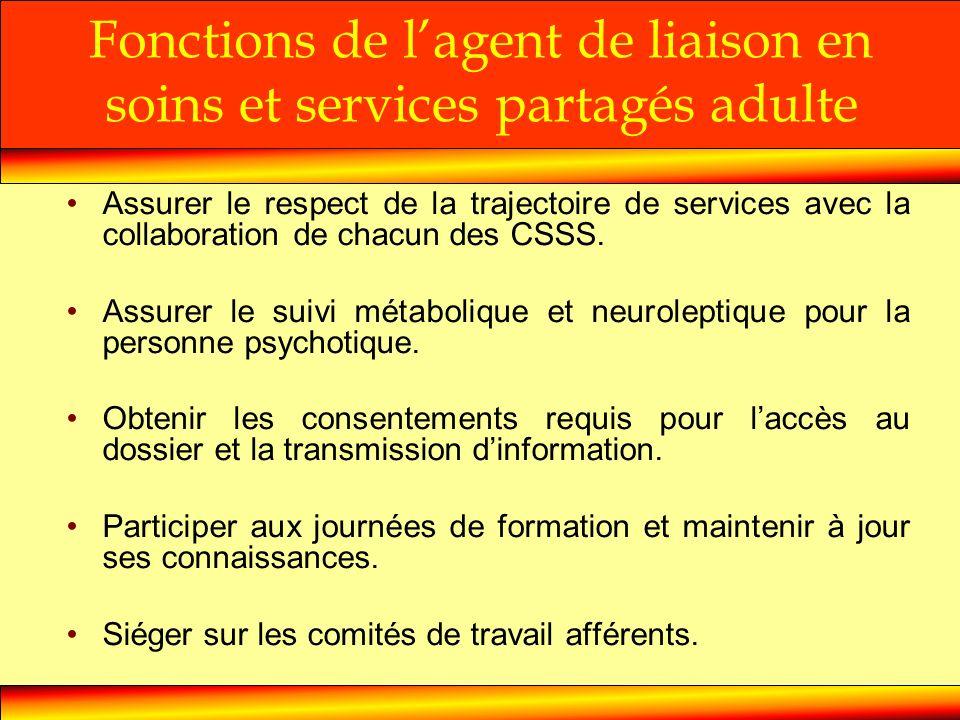 Fonctions de lagent de liaison en soins et services partagés adulte Assurer le respect de la trajectoire de services avec la collaboration de chacun d
