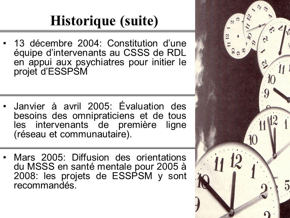 13 décembre 2004: Constitution dune équipe dintervenants au CSSS de RDL en appui aux psychiatres pour initier le projet dESSPSM Janvier à avril 2005: