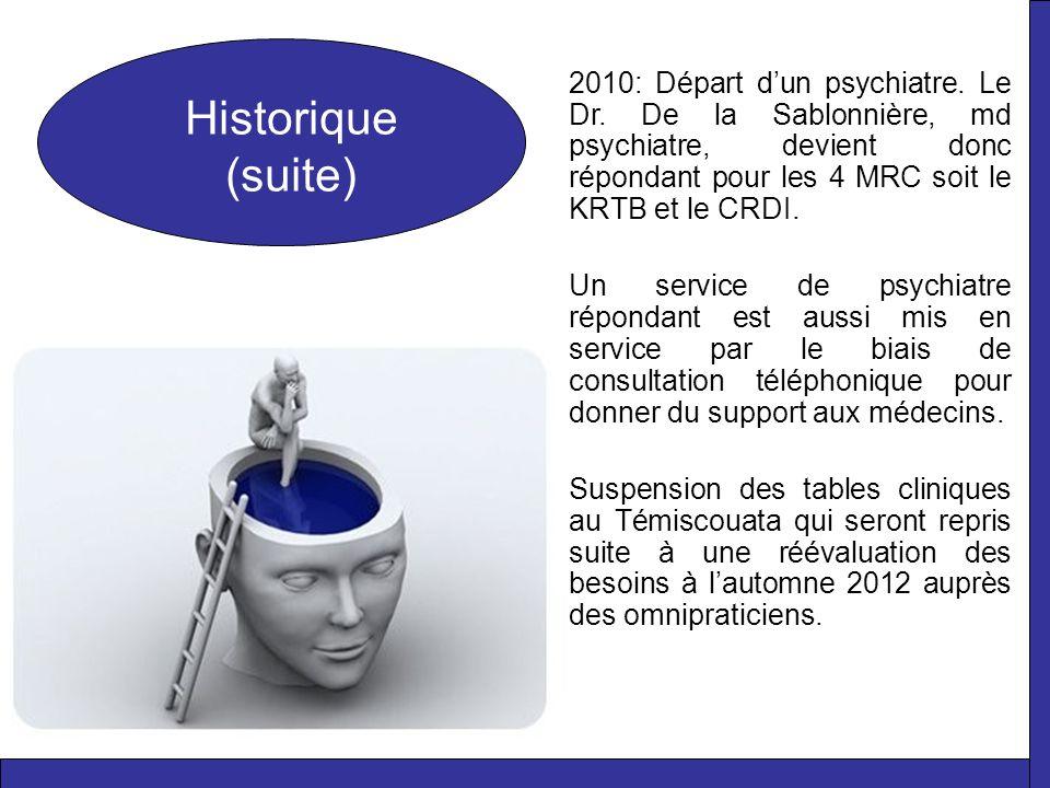 Historique (suite) 2010: Départ dun psychiatre. Le Dr. De la Sablonnière, md psychiatre, devient donc répondant pour les 4 MRC soit le KRTB et le CRDI