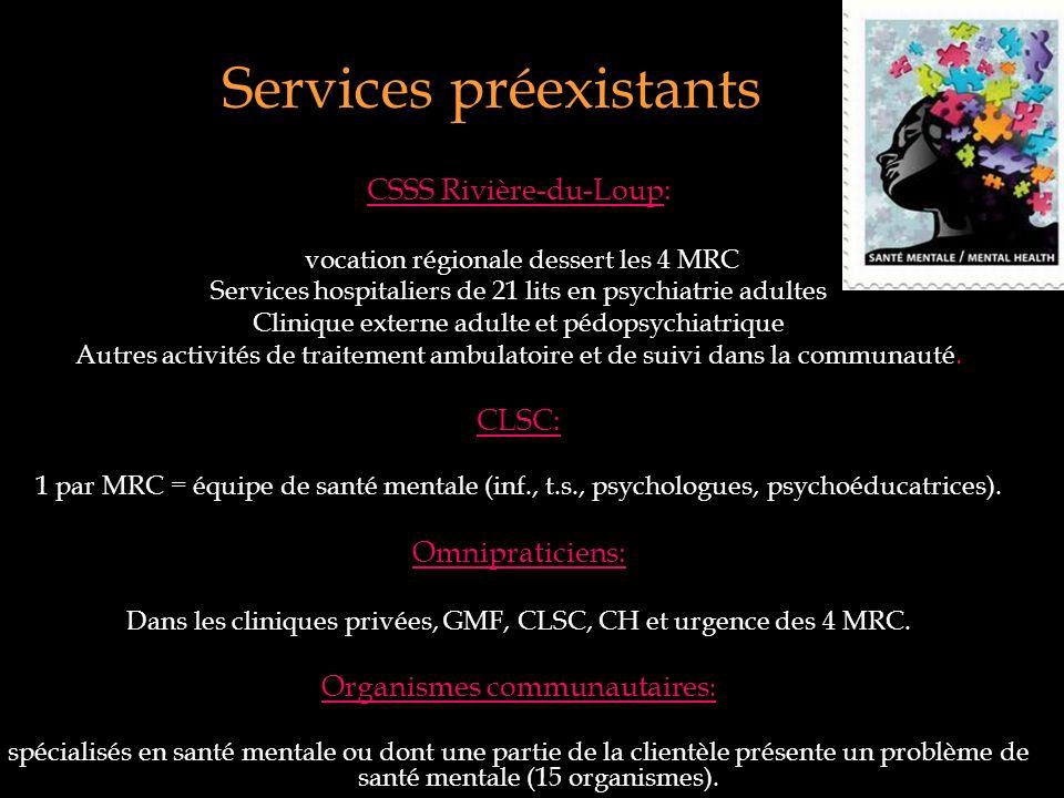 Services préexistants CSSS Rivière-du-Loup: vocation régionale dessert les 4 MRC Services hospitaliers de 21 lits en psychiatrie adultes Clinique exte
