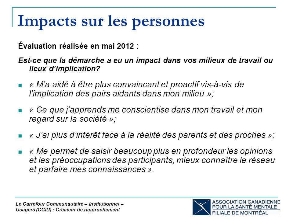 Impacts sur les personnes Évaluation réalisée en mai 2012 : Est-ce que la démarche a eu un impact dans vos milieux de travail ou lieux dimplication.