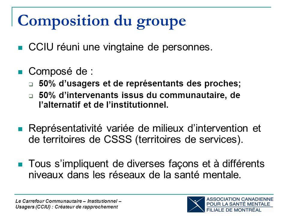 Composition du groupe CCIU réuni une vingtaine de personnes.