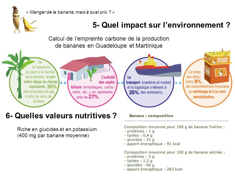« Manger de la banane, mais à quel prix ? » Calcul de lempreinte carbone de la production de bananes en Guadeloupe et Martinique 5- Quel impact sur le