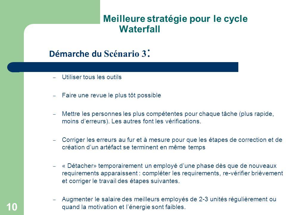 10 Meilleure stratégie pour le cycle Waterfall – Utiliser tous les outils – Faire une revue le plus tôt possible – Mettre les personnes les plus compé