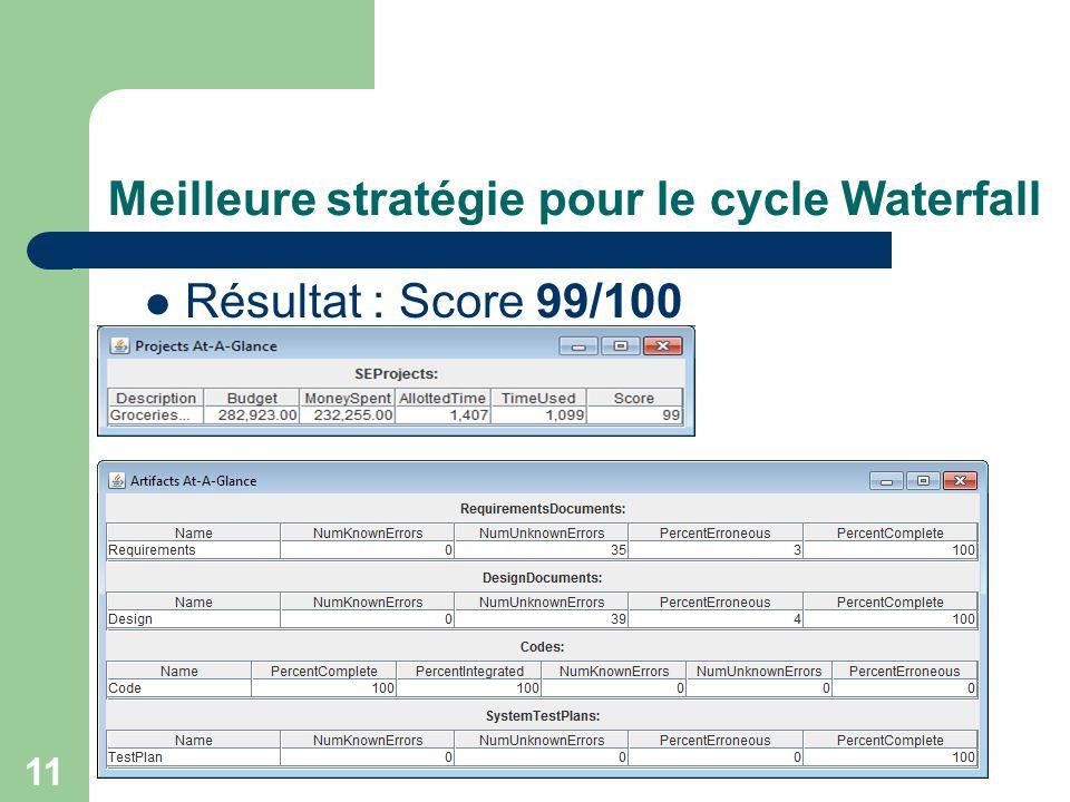 11 Meilleure stratégie pour le cycle Waterfall Résultat : Score 99/100