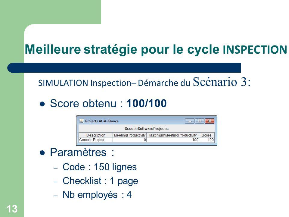 13 Meilleure stratégie pour le cycle INSPECTION Score obtenu : 100/100 Paramètres : – Code : 150 lignes – Checklist : 1 page – Nb employés : 4 SIMULAT