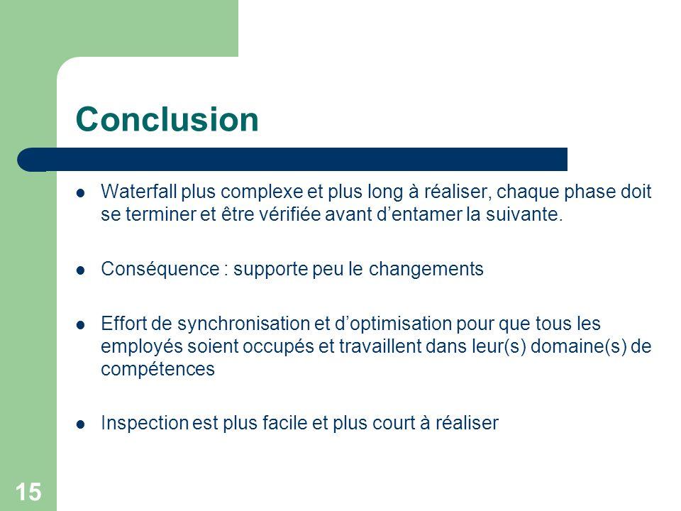 15 Conclusion Waterfall plus complexe et plus long à réaliser, chaque phase doit se terminer et être vérifiée avant dentamer la suivante. Conséquence