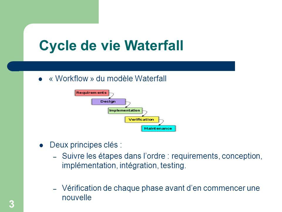 3 « Workflow » du modèle Waterfall Cycle de vie Waterfall Deux principes clés : – Suivre les étapes dans lordre : requirements, conception, implémenta