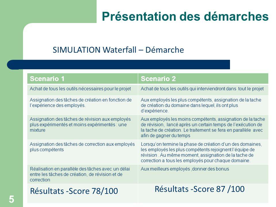 5 Présentation des démarches SIMULATION Waterfall – Démarche Scenario 1Scenario 2 Achat de tous les outils nécessaires pour le projetAchat de tous les