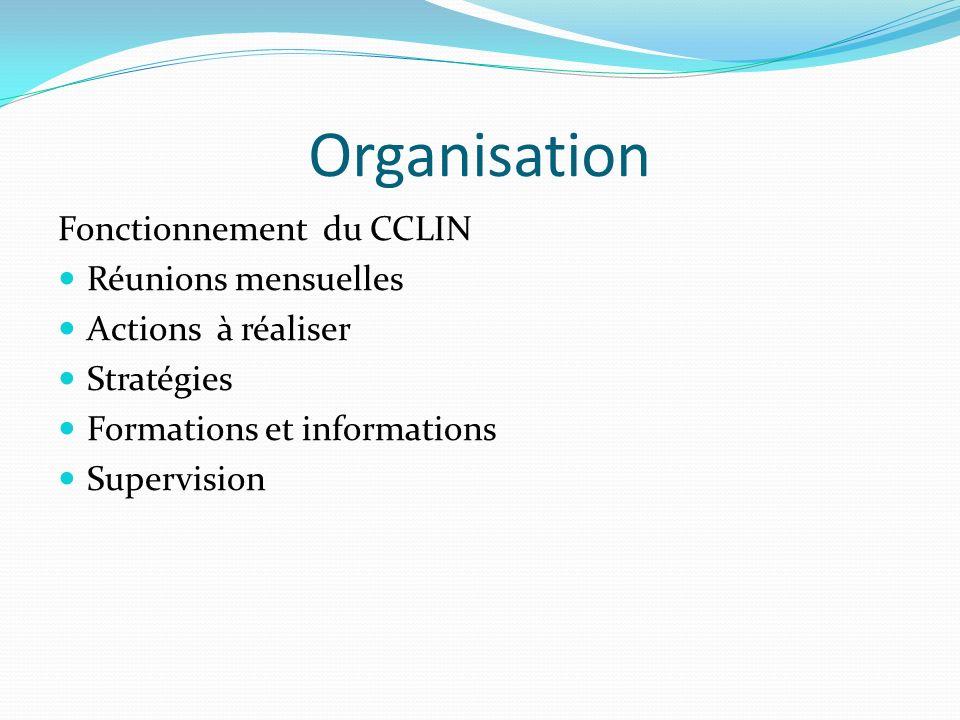 Organisation Fonctionnement du CCLIN Réunions mensuelles Actions à réaliser Stratégies Formations et informations Supervision