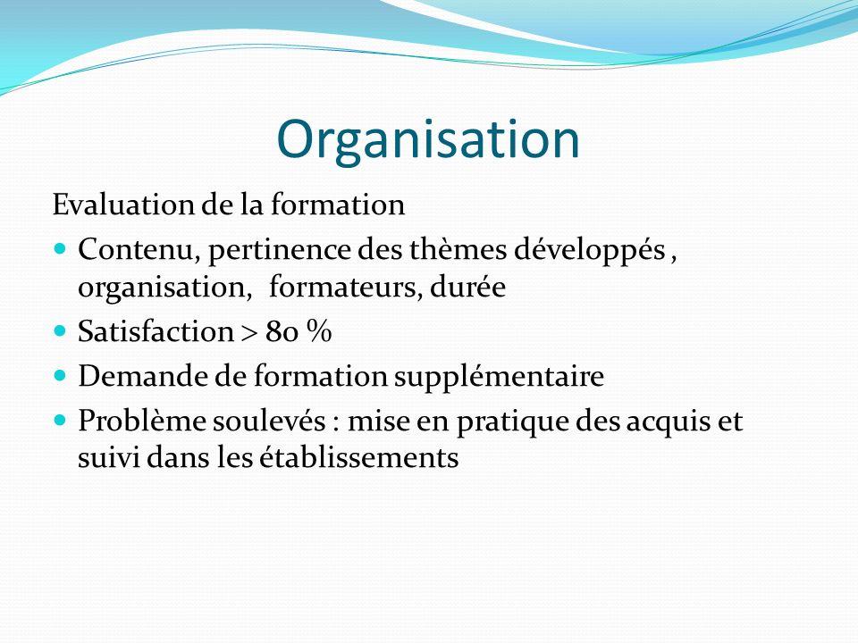 Organisation Evaluation de la formation Contenu, pertinence des thèmes développés, organisation, formateurs, durée Satisfaction 80 % Demande de format