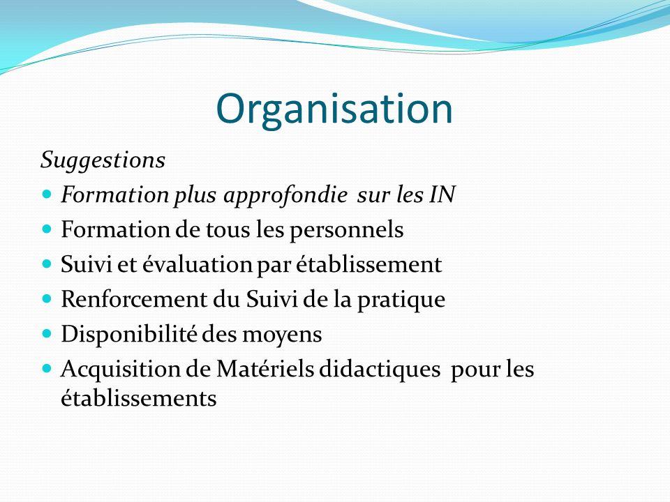 Organisation Suggestions Formation plus approfondie sur les IN Formation de tous les personnels Suivi et évaluation par établissement Renforcement du Suivi de la pratique Disponibilité des moyens Acquisition de Matériels didactiques pour les établissements