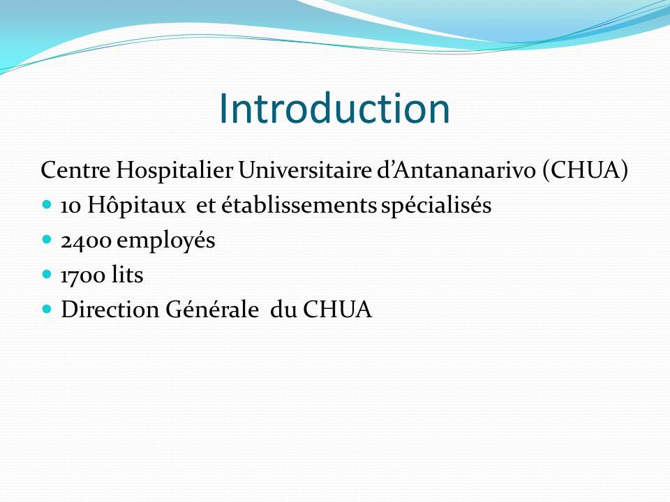 Introduction Centre Hospitalier Universitaire dAntananarivo (CHUA) 10 Hôpitaux et établissements spécialisés 2400 employés 1700 lits Direction Générale du CHUA