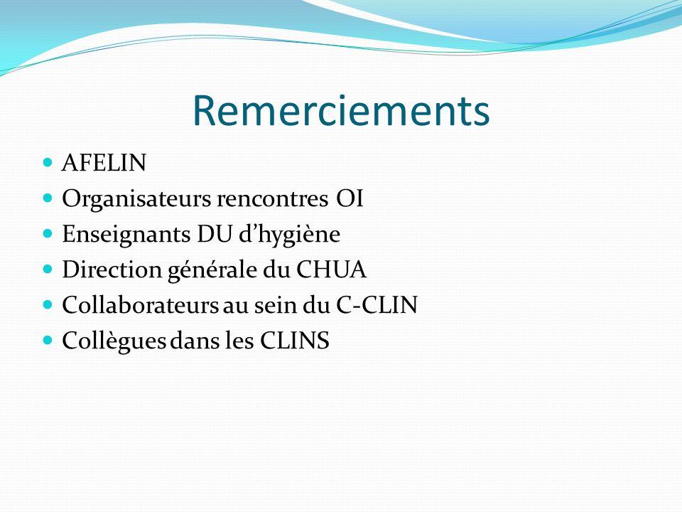 Remerciements AFELIN Organisateurs rencontres OI Enseignants DU dhygiène Direction générale du CHUA Collaborateurs au sein du C-CLIN Collègues dans le