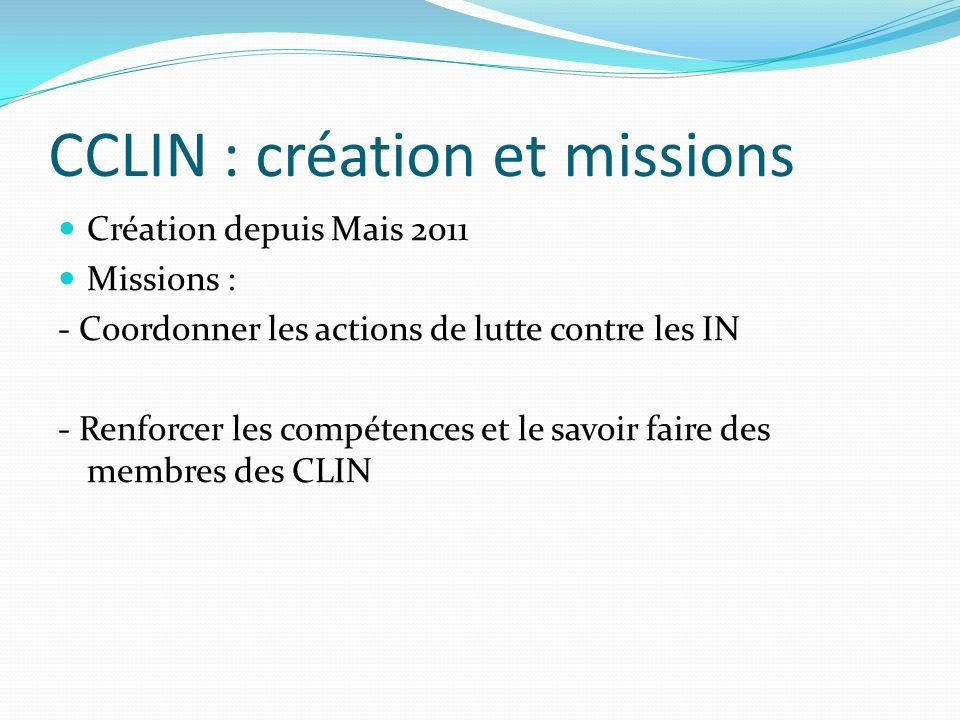 CCLIN : création et missions Création depuis Mais 2011 Missions : - Coordonner les actions de lutte contre les IN - Renforcer les compétences et le savoir faire des membres des CLIN