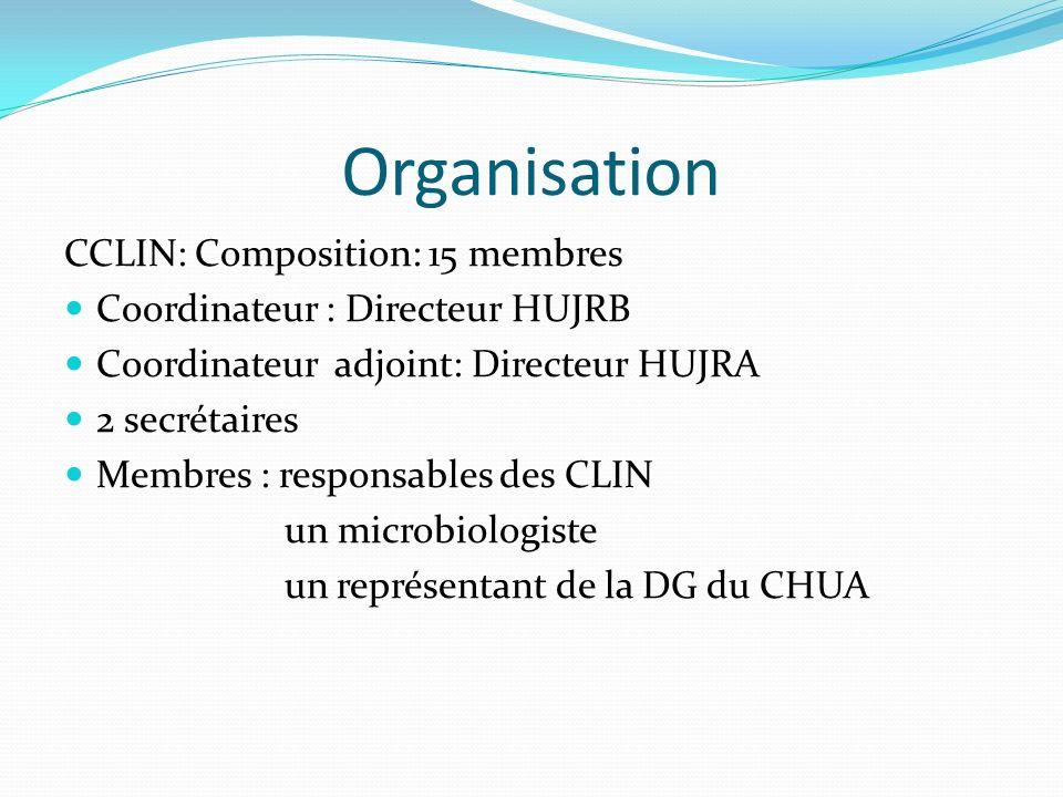 Organisation CCLIN: Composition: 15 membres Coordinateur : Directeur HUJRB Coordinateur adjoint: Directeur HUJRA 2 secrétaires Membres : responsables des CLIN un microbiologiste un représentant de la DG du CHUA