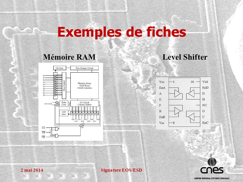 2 mai 2014Signature EOS/ESD Exemples de fiches Mémoire RAMLevel Shifter
