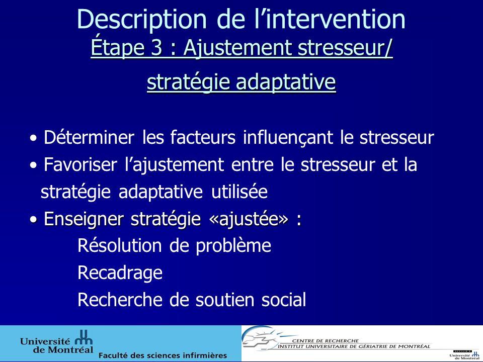 Étape 3 : Ajustement stresseur/ stratégie adaptative Description de lintervention Étape 3 : Ajustement stresseur/ stratégie adaptative Déterminer les