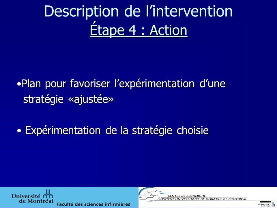 Étape 4 : Action Description de lintervention Étape 4 : Action Plan pour favoriser lexpérimentation dunePlan pour favoriser lexpérimentation dune stra