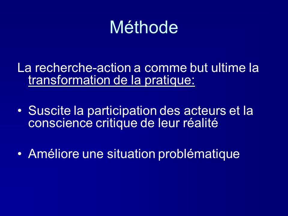 Méthode La recherche-action a comme but ultime la transformation de la pratique: Suscite la participation des acteurs et la conscience critique de leu