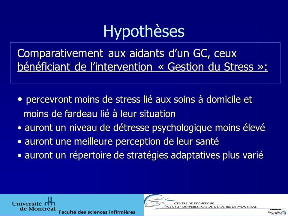 Hypothèses Comparativement aux aidants dun GC, ceux bénéficiant de lintervention « Gestion du Stress »: percevront moins de stress lié aux soins à dom