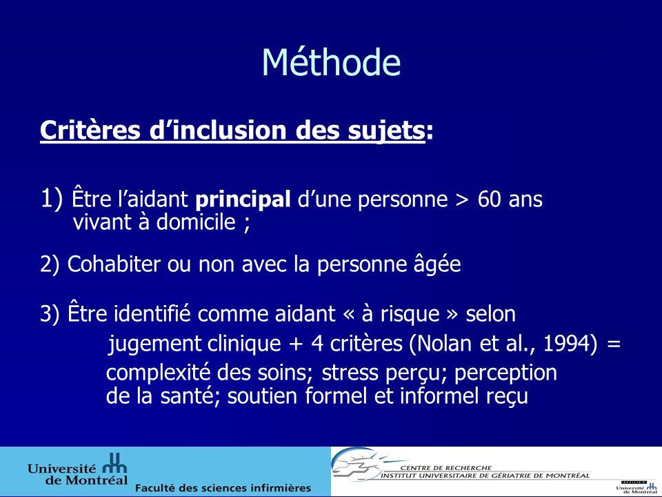 Méthode Critères dinclusion des sujets: 1) Être laidant principal dune personne > 60 ans vivant à domicile ; 2) Cohabiter ou non avec la personne âgée