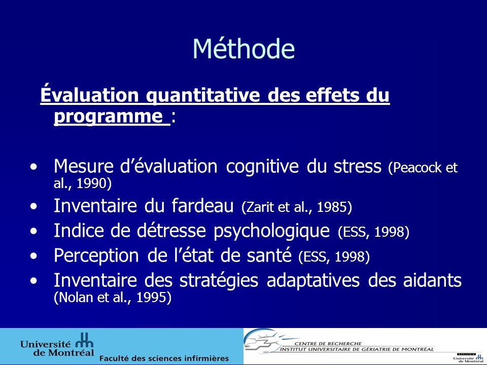 Méthode Évaluation quantitative des effets du programme : Mesure dévaluation cognitive du stress (Peacock et al., 1990) Inventaire du fardeau (Zarit e