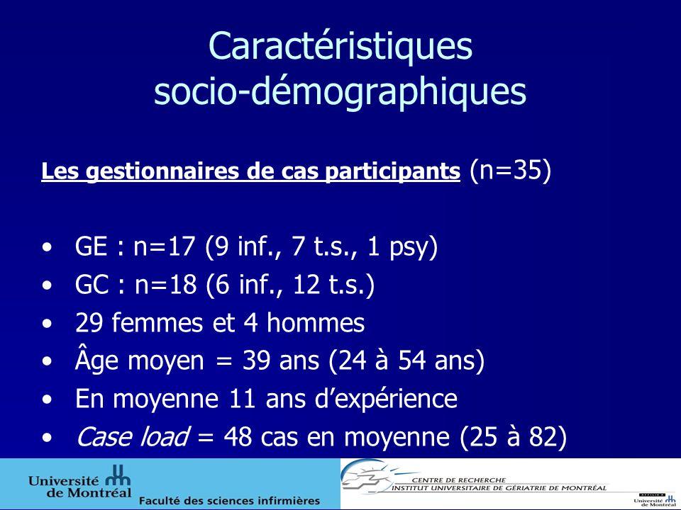 Caractéristiques socio-démographiques Les gestionnaires de cas participants (n=35) GE : n=17 (9 inf., 7 t.s., 1 psy) GC : n=18 (6 inf., 12 t.s.) 29 fe