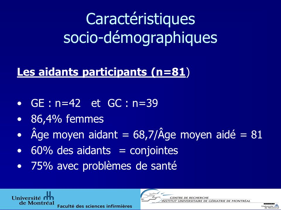 Caractéristiques socio-démographiques Les aidants participants (n=81) GE : n=42 et GC : n=39 86,4% femmes Âge moyen aidant = 68,7/Âge moyen aidé = 81