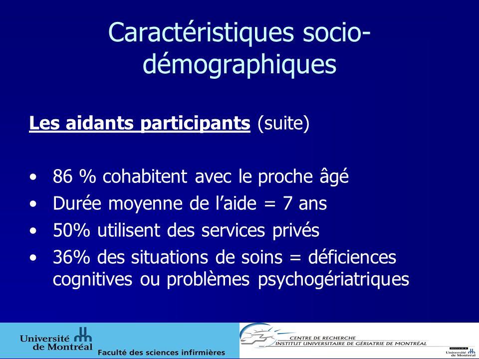 Caractéristiques socio- démographiques Les aidants participants (suite) 86 % cohabitent avec le proche âgé Durée moyenne de laide = 7 ans 50% utilisen