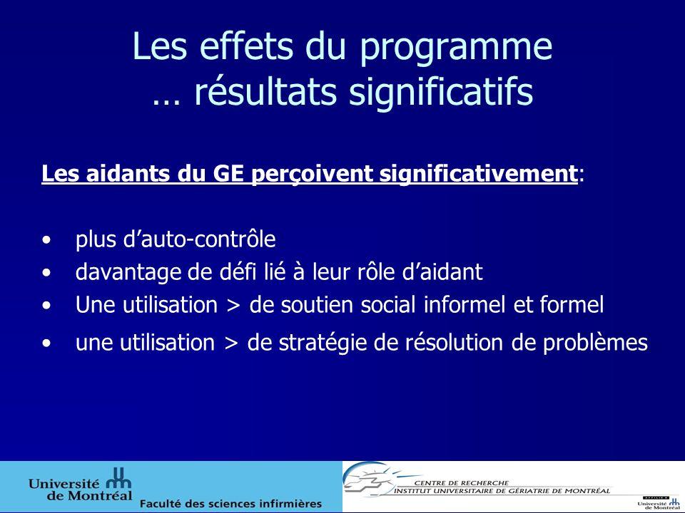 Les effets du programme … résultats significatifs Les aidants du GE perçoivent significativement: plus dauto-contrôle davantage de défi lié à leur rôl