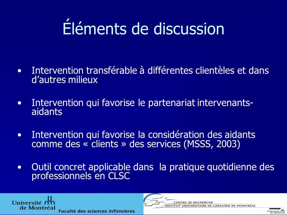 Éléments de discussion Intervention transférable à différentes clientèles et dans dautres milieux Intervention qui favorise le partenariat intervenant
