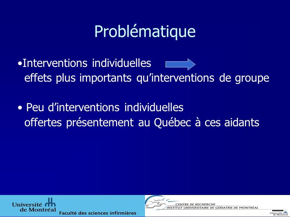 Problématique Interventions individuelles effets plus importants quinterventions de groupe Peu dinterventions individuelles offertes présentement au Q