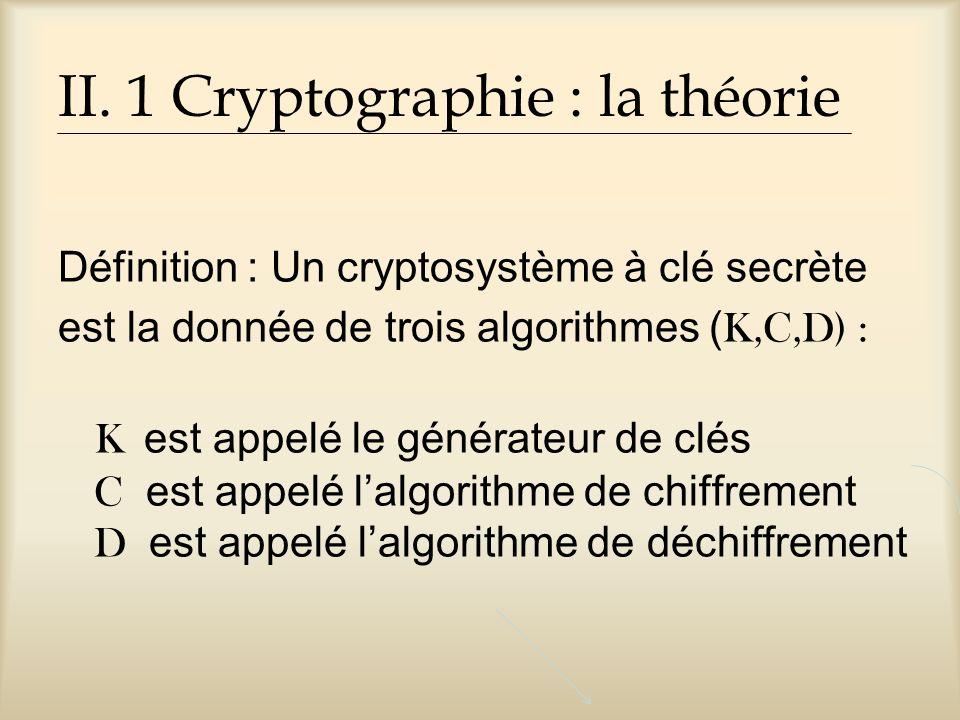 II. 1 Cryptographie : la théorie Définition : Un cryptosystème à clé secrète est la donnée de trois algorithmes ( K,C,D) : K est appelé le générateur