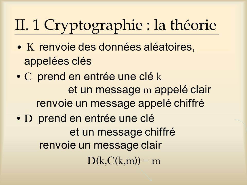 II. 1 Cryptographie : la théorie K renvoie des données aléatoires, appelées clés C prend en entrée une clé k et un message m appelé clair renvoie un m