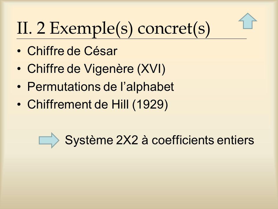 II. 2 Exemple(s) concret(s) Chiffre de César Chiffre de Vigenère (XVI) Permutations de lalphabet Chiffrement de Hill (1929) Système 2X2 à coefficients