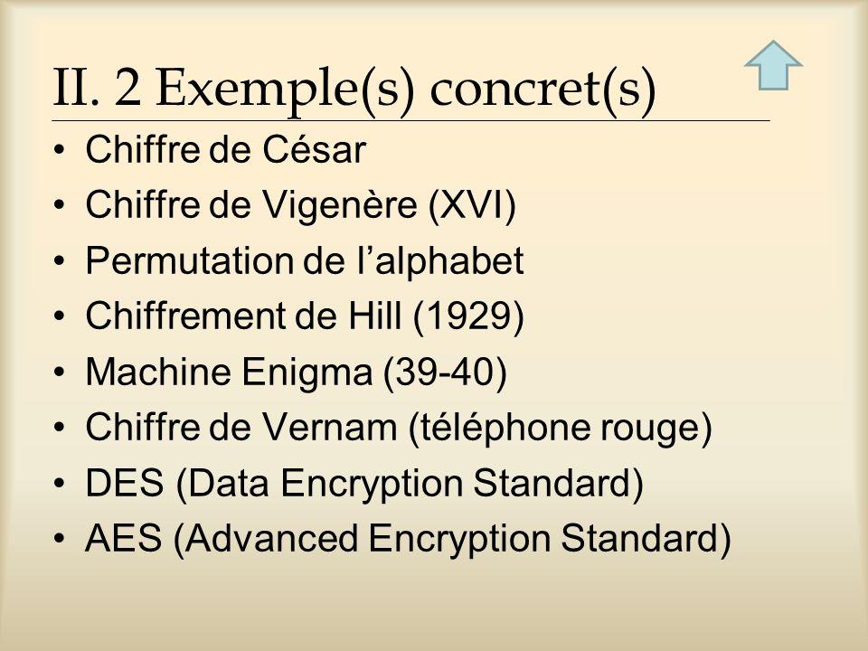 II. 2 Exemple(s) concret(s) Chiffre de César Chiffre de Vigenère (XVI) Permutation de lalphabet Chiffrement de Hill (1929) Machine Enigma (39-40) Chif