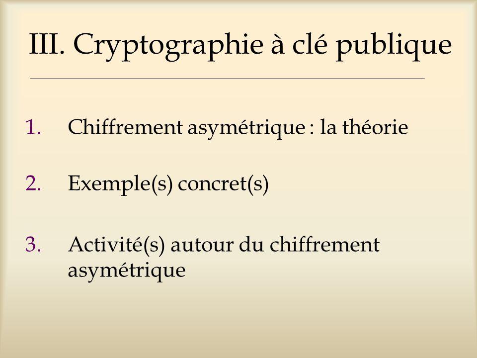 III. Cryptographie à clé publique 1.Chiffrement asymétrique : la théorie 2.Exemple(s) concret(s) 3.Activité(s) autour du chiffrement asymétrique