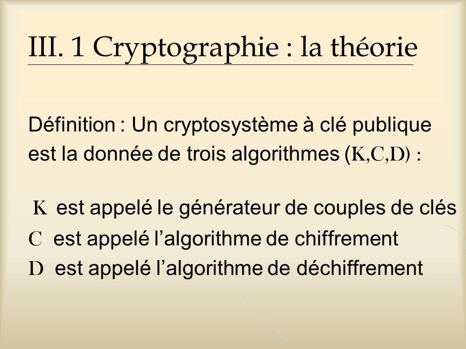 III. 1 Cryptographie : la théorie Définition : Un cryptosystème à clé publique est la donnée de trois algorithmes ( K,C,D) : K est appelé le générateu